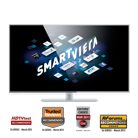 Panasonic TXL32E6B, 32 Full HD 1080p Smart Viera LED TV with Built-In Wi-Fi