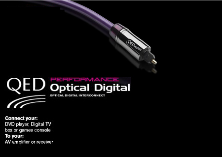 QED POPT1, Performance Optical (1.0m)