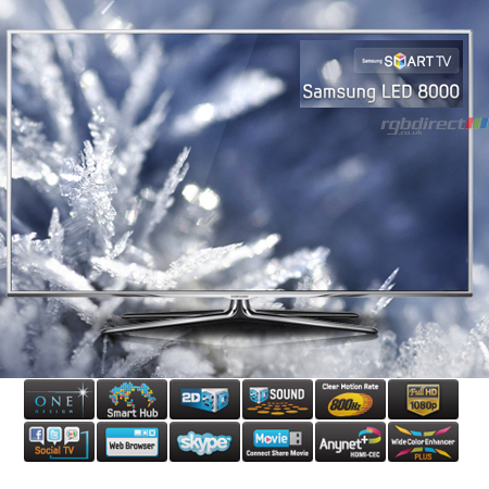 DRIVERS UPDATE: SAMSUNG UE46D8000YU SMART TV